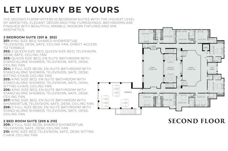 Isol Villa - Exclusive, 25,000 sq. ft, 15 Bedroom Villa in ... on london court floor plans, london office floor plans, london flat floor plans, london mews floor plans, london terrace floor plans,